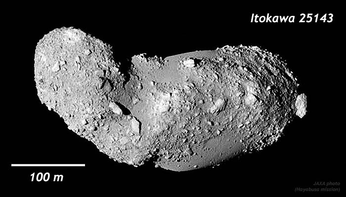 The asteroid 25143 Itokawa, imaged by the Japanese Space Agency (JAXA) during the Hayabusa mission. Labels and scale added by Callan Bentley.