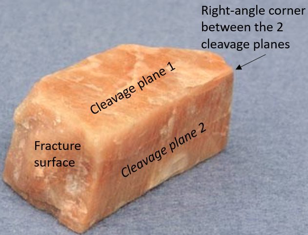 Potassium feldspar displaying two planes of cleavage and one irregular fracture surface. Steven Earle. From: https://opentextbc.ca/physicalgeology2ed/chapter/3-3-crystallization-of-magma/ is licensed under: Creative Commons Attribution 4.0 International License