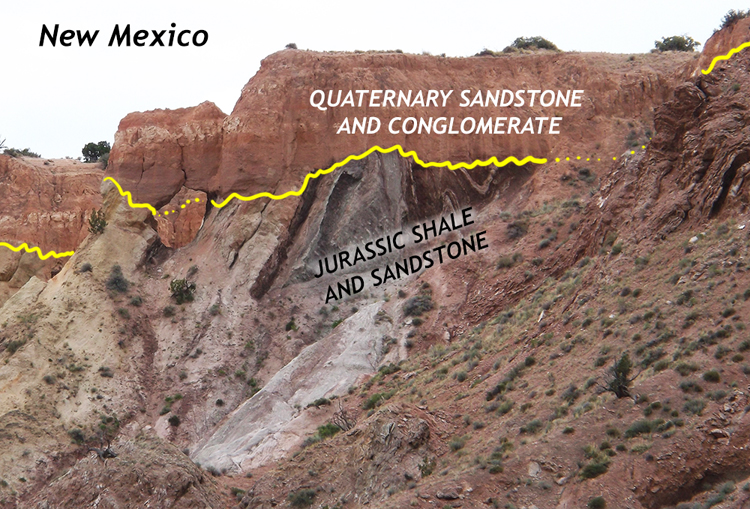 Photograph showing an outcrop of pinkish cliff-forming sandstone and conglomerate overlying slope-forming folded shale (Jurassic) with some sandstone layers. Annotated copy.