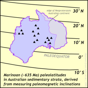 A map showing the position of Neoproterozoic Australia relative to the paleo-equator at about 635 Ma. 15 sampled sites range in paleo-latitude from about 5 degrees north of the paleo-equator up to about 17 degrees north.