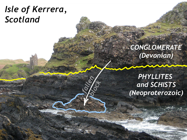 Annotated photograph showing a seaside cliff with very coarse conglomerate at the top and fine-grained metamorphic rocks at the bottom. There is an old castle ruin in the misty distance. A big boulder of the conglomerate has fallen down.