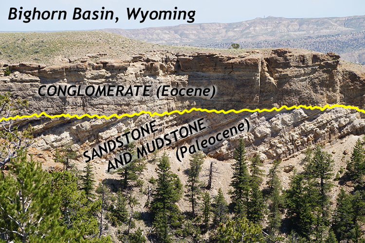 Annotated photograph showing horizontal conglomerate layers over tilted sandstone and mudstone layers, in an arid part of Wyoming.