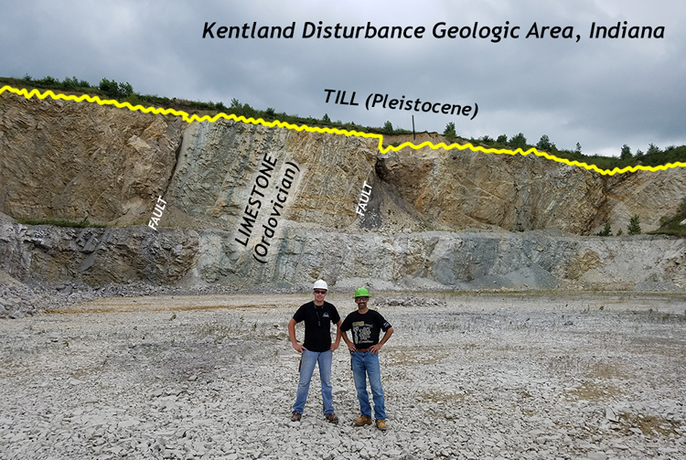 Annotated photograph showing a quarry, where steeply-dipping, faulted, and folded limestone layers terminate abruptly underneath a thin overlying layer of till. Two men serve as a sense of scale; the quarry wall is about 50 feet tall.