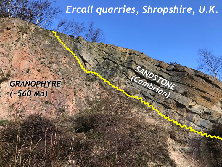 An annotated photograph showing a quarry wall, with some minor vegetation in the foreground. On the left, the quarry wall is a massive pink granite-like rock. On the right are tilted sandstone layers, dipping to the right.