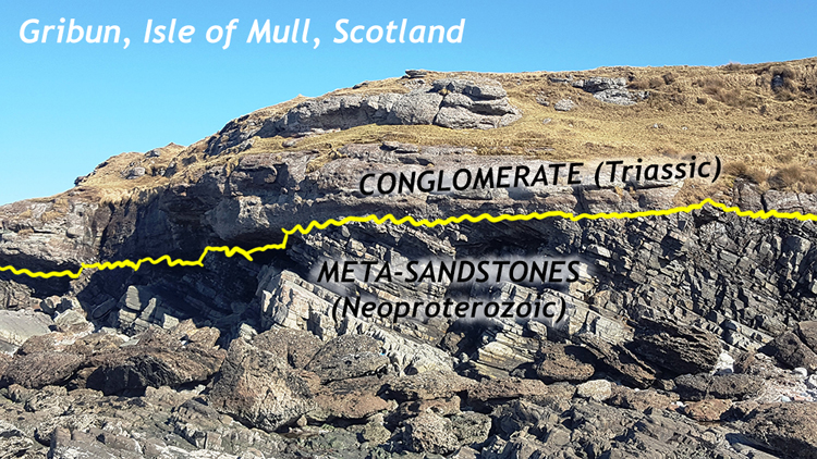 Annotated photograph showing a Scottish seaside cliff outcrop, with thin right-dipping layers below, and horizontal, thick layers above.
