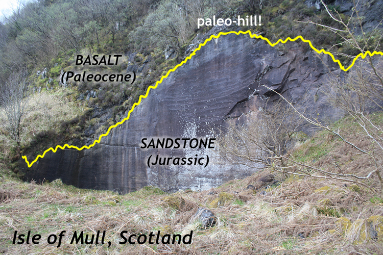 Annotated photograph showing a cliff with a big lump-like form of sandstone, surrounded by knobby looking mossy outcrops of basalt.