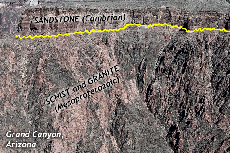 Annotated photograph of a cliff in the Grand Canyon, with horizontal layers of sandstone overlying a massive, craggy slope of metamorphic and plutonic rocks.