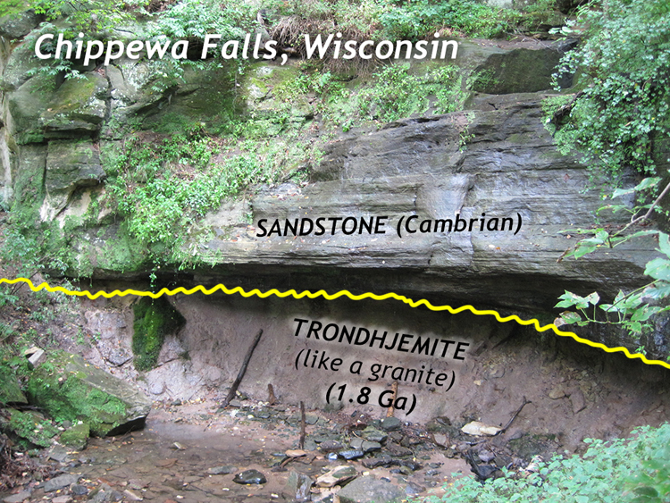 Annotated photograph showing horizontal sandstone layers overlying weathered granite in Wisconsin.