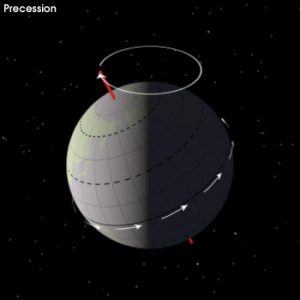 """Changes in Earth's precession occur over the course of about 26,000 years. The Earth's axis """"wobbles"""" like a top does when it begins to lose energy. (Source: NASA)"""