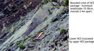 Hummocky cross-stratification in Jurassic Bowser Basin, British Columbia