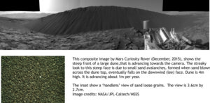 An active sand dune on Mars imaged by Mars Curiosity Rover