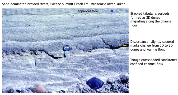 Tabular crossbedding in fluvial sandstone, Eocene, Fort Norman, northern Canada