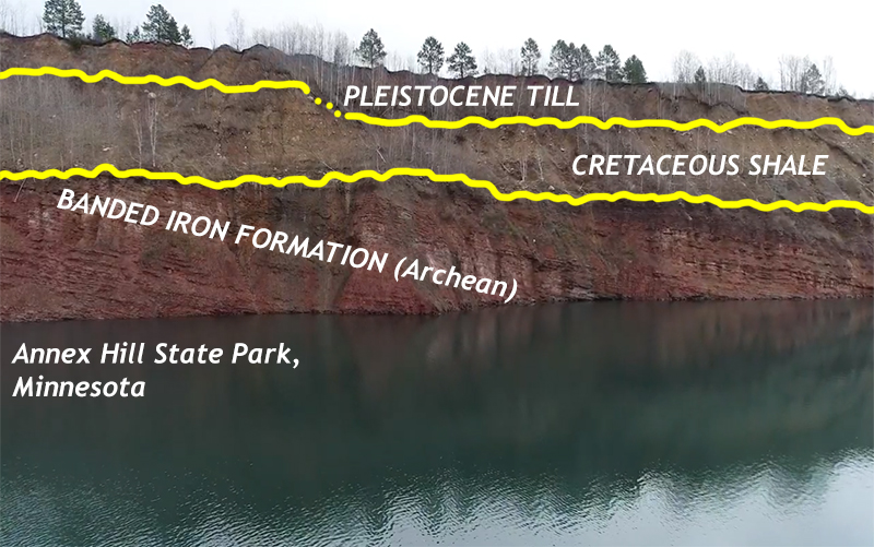 """Annotate photograph of a cliff next to a lake. The lower half of the cliff is a steep wall of red rock layers, gently dipping off to the right; these are labeled """"BANDED IRON FORMATION (Archean)."""" Above that is a grayish zone that has more trees and appears to weather more easily. The lower portion of this hill is labeled """"CRETACEOUS SHALE"""" and the upper part is """"PLEISTOCENE TILL."""""""