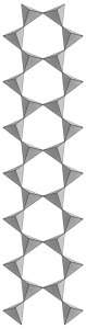 Double chain structure of amphibole; two single chains laying together with the inner corners of each tetrahedron bonded and the outer cornera active to bond with anions