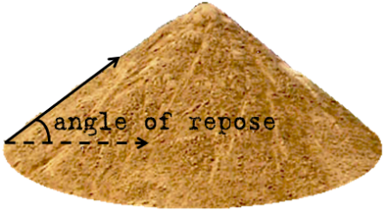 Angle of repose in a pile of sand.