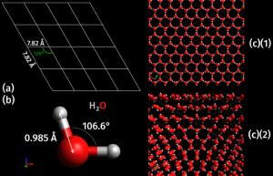 Molecular arrangement of hydrogen dioxide (water) molecules in ice.