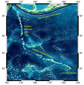 There are a series of island and seamounts in the Pacific Ocean, with a bend in the middle.