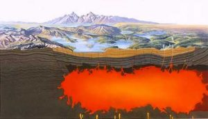 It shows magma pooling under the surface