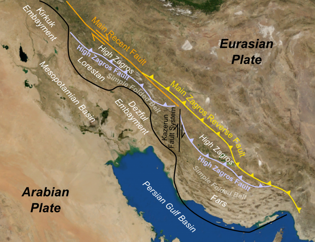 The mountains are loading the crust down, leading to a depressed basin, which is the Persian Gulf