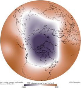 The sinking air is centered just north of Greenland, close to the north pole.