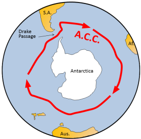 Map of bottom of earth showing Antarctic continent and an ocean current circulating clockwise around it.
