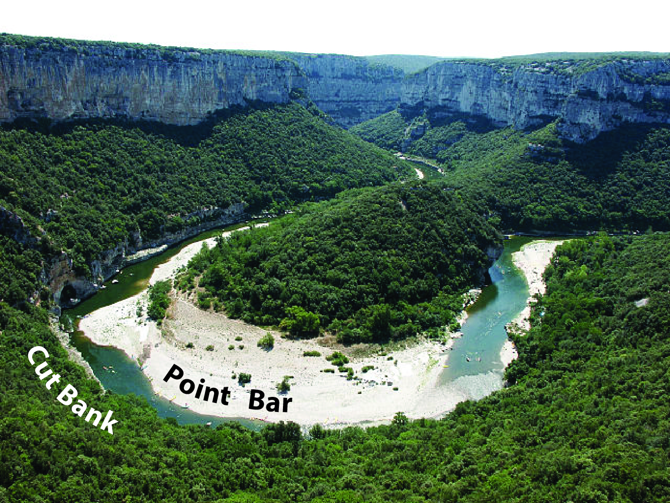 Sandy deposition at the inside of a bend (point bar) and erosion on the outside of the bend (cut bank) of a river in France.