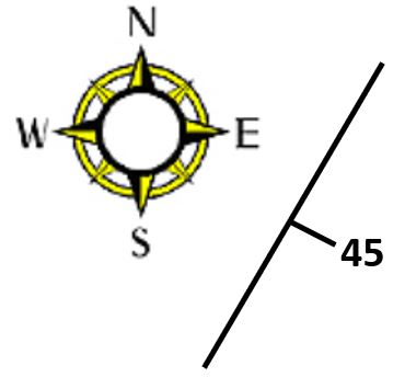 Strike and Dip symbol showing strike of N30E and dip of 45 to the SE.